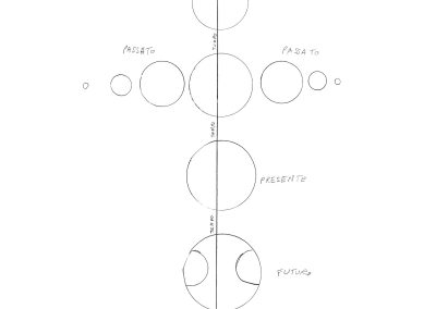 Time circles