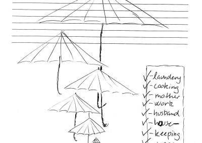 Umbrella list
